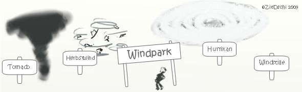 Cartoon Klimawandel Windpark Windrad Wind